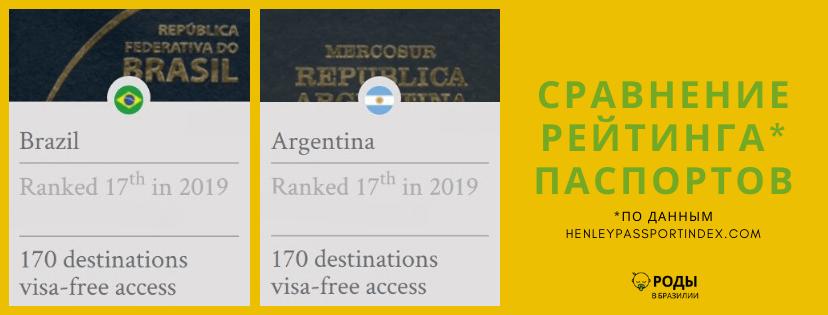 Brazil vs. Argentina passports comparison