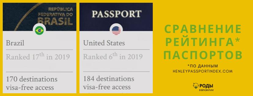 Сравнение паспортов США и Бразилии